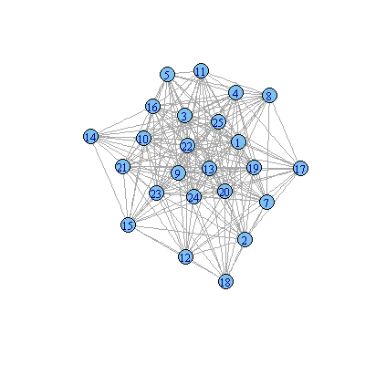 Network graph of documents
